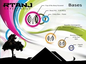 Rtanj-Experiment-bases-1024x768