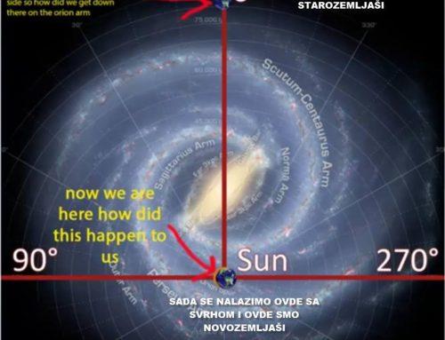 2013. godine naša planeta počela je da živi u drugoj dimenziji- NAUČNI PRIKAZ