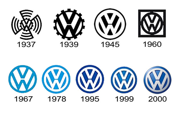 vw-logo-evolution