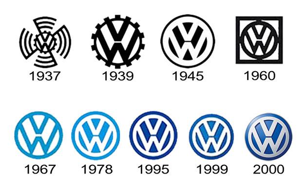 vw-logo-evolution