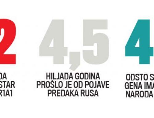 DA LI STE ZNALI: Srbi su NAJSTARIJI narod među Slovenima- Naučni dokaz + moja istraživanja!